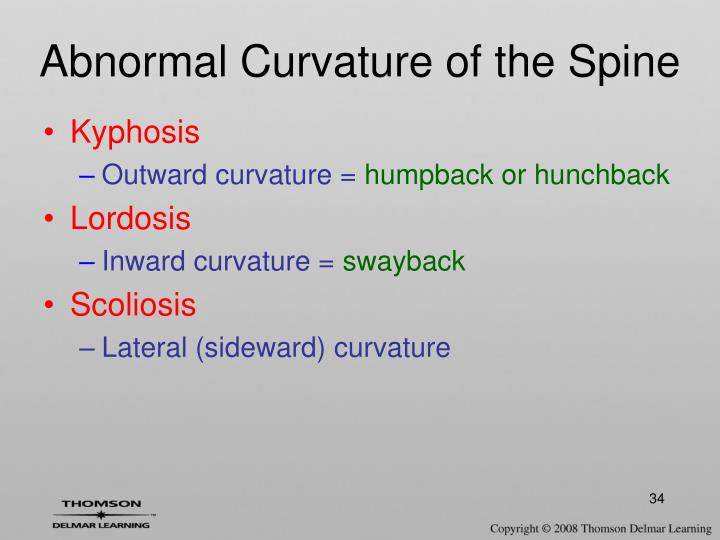 Abnormal Curvature of the Spine