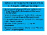 technical development implementing ffk player pathway concept