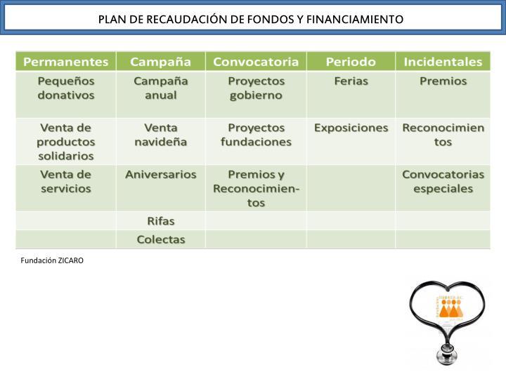 PLAN DE RECAUDACIÓN DE FONDOS Y FINANCIAMIENTO