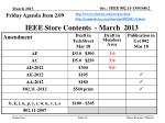 ieee store contents march 2013