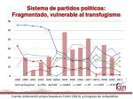 sistema de partidos pol ticos fragmentado vulnerable al transfugismo