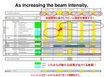 as increasing the beam intensity