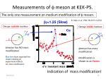 measurements of f meson at kek ps