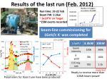 results of the last run feb 2012
