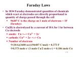 faraday laws