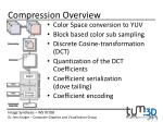 compression overview