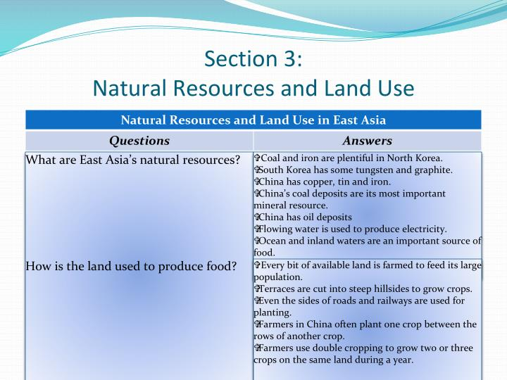 Natural Resources Available In South Korea