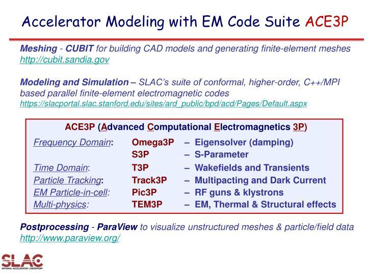 Accelerator Modeling with EM Code Suite