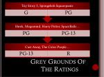 grey grounds of the ratings