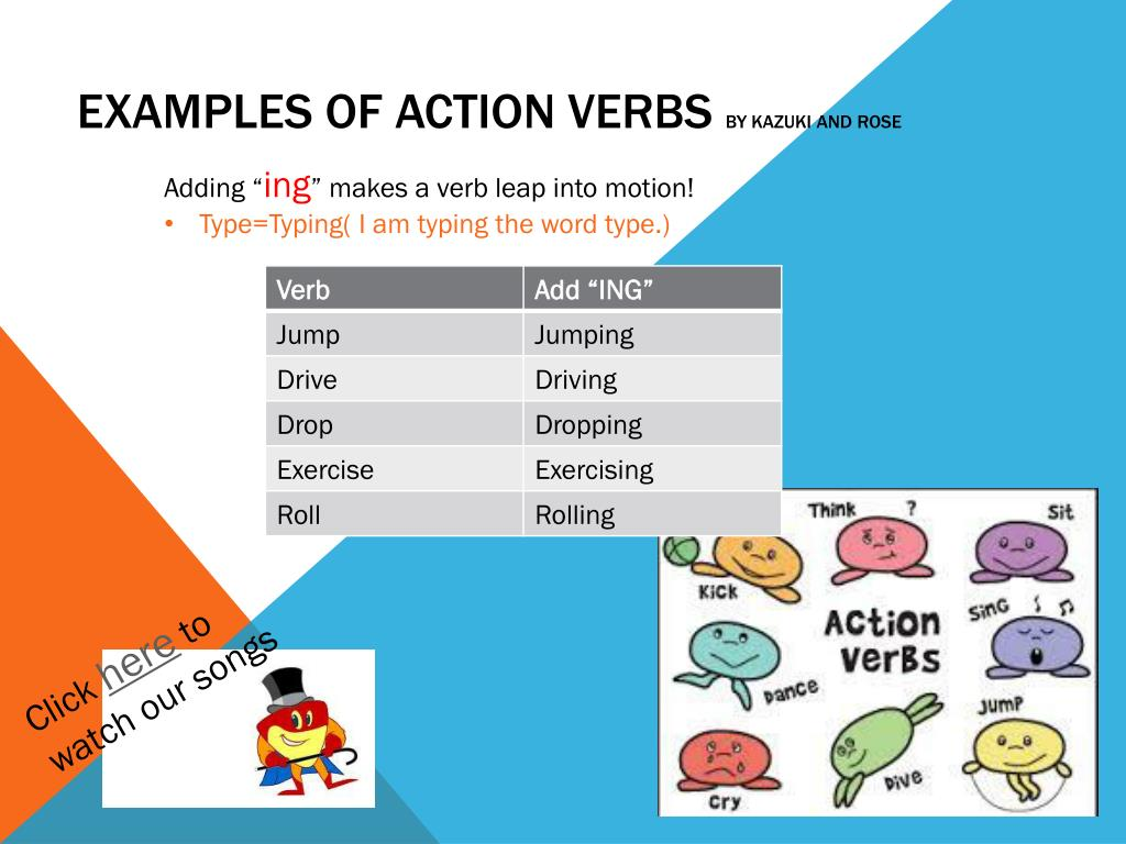 PPT - Verbs: Action, Helping, and Linking PowerPoint ...
