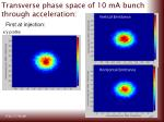 transverse phase space of 10 ma bunch through acceleration