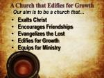exalts christ encourages friendships evangelizes the lost edifies for growth equips for ministry