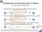 dissolution of ammonia gas in water an extreme case of solubility at 25 c