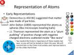representation of atoms