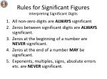 rules for significant figures interpreting significant digits