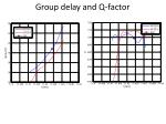 group delay and q factor