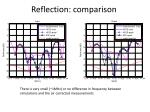 reflection comparison