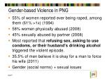 gender based violence in png
