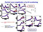 partial wave amplitudes of pi n scattering