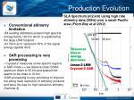 production evolution4