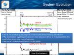 system evolution2