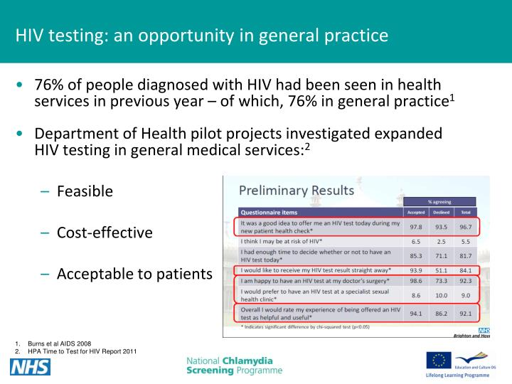 HIV testing: an opportunity in general practice
