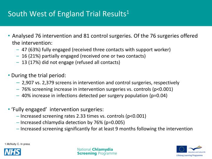South West of England Trial Results