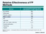 relative effectiveness of fp methods