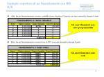 esempio copertura di un finanziamento con irs 1 3