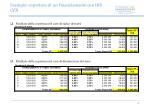 esempio copertura di un finanziamento con irs 3 3