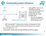 outstanding power efficiency
