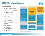 stm32 f4 block diagram