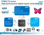 stm32 f4 series high performance digital signal controller