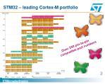 stm32 leading cortex m portfolio