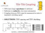 tsv tsv coupling