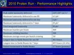 2010 proton run performance highlights