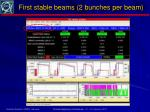 first stable beams 2 bunches per beam