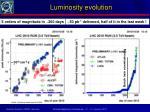 luminosity evolution