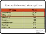 hypermedia learning metacognition i
