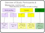 overview of study participants measures continued