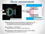 decay measurement