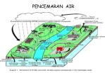 pencemaran air1