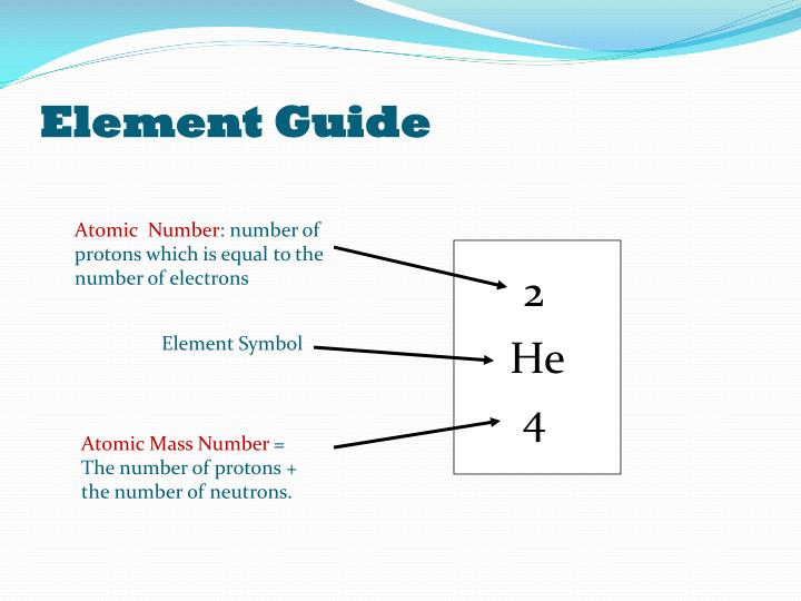 element guide n.