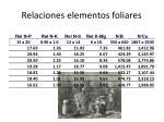 relaciones elementos foliares