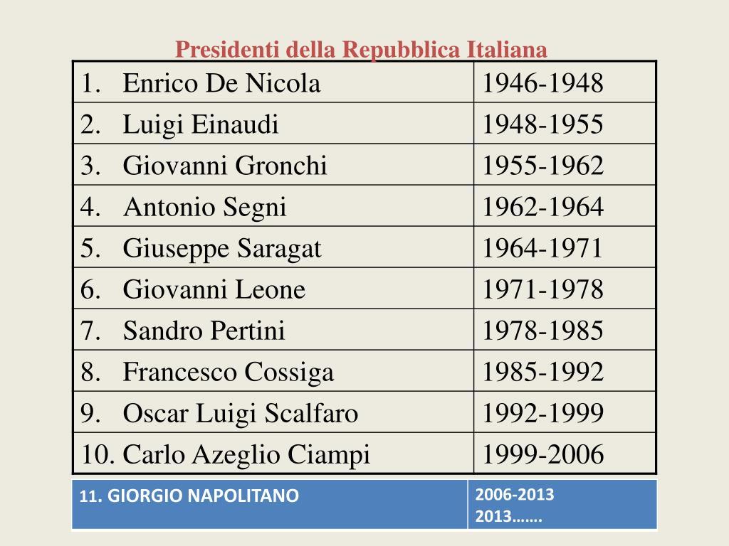 PPT - La Costituzione della Repubblica Italiana PowerPoint ...
