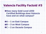 valencia facility factoid 5