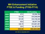 mh enhancement initiative ftee funding fy05 fy10
