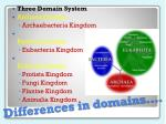 differences in domains