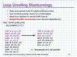 loop unrolling shortcomings1