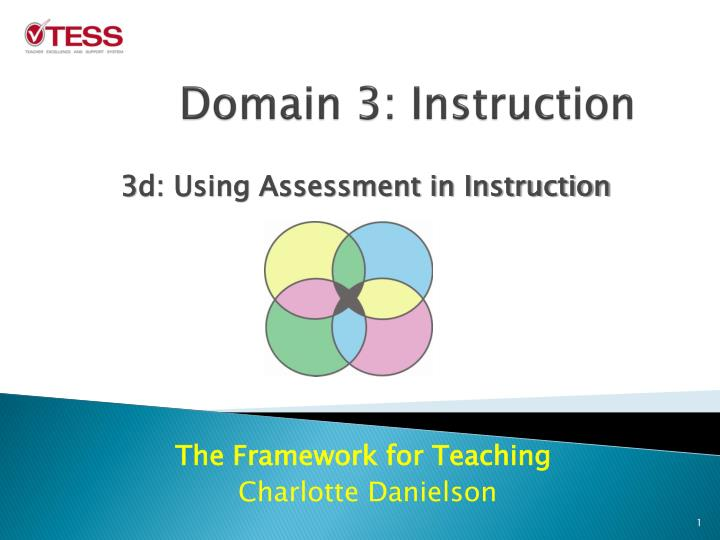 domain 3 instruction n.